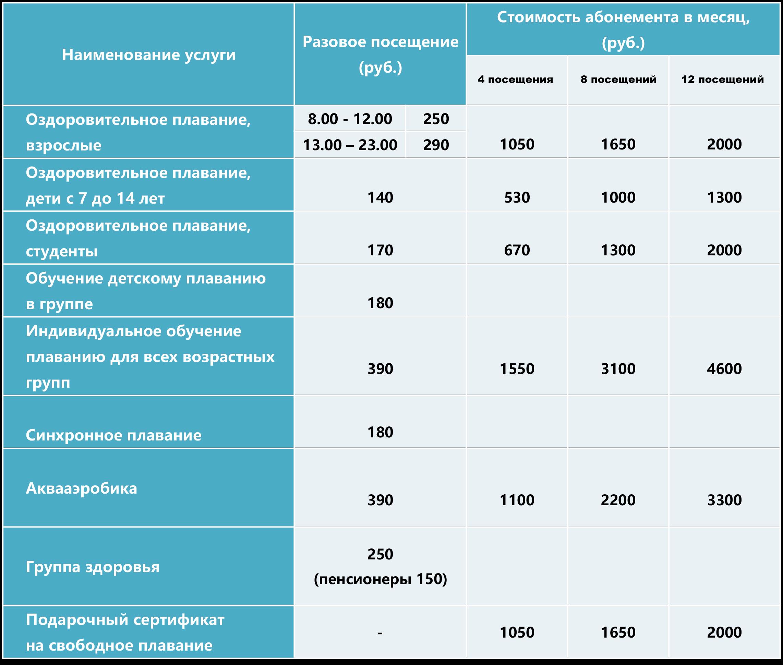 Где сделать справку для бассейна в Москве Рязанский
